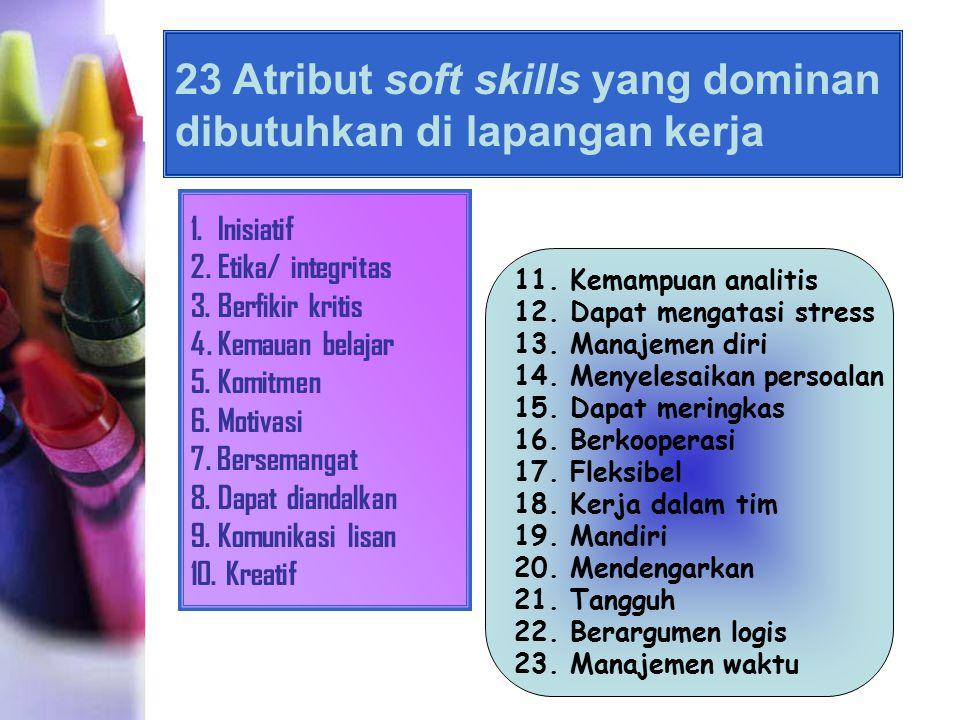 23 Atribut soft skills yang dominan dibutuhkan di lapangan kerja