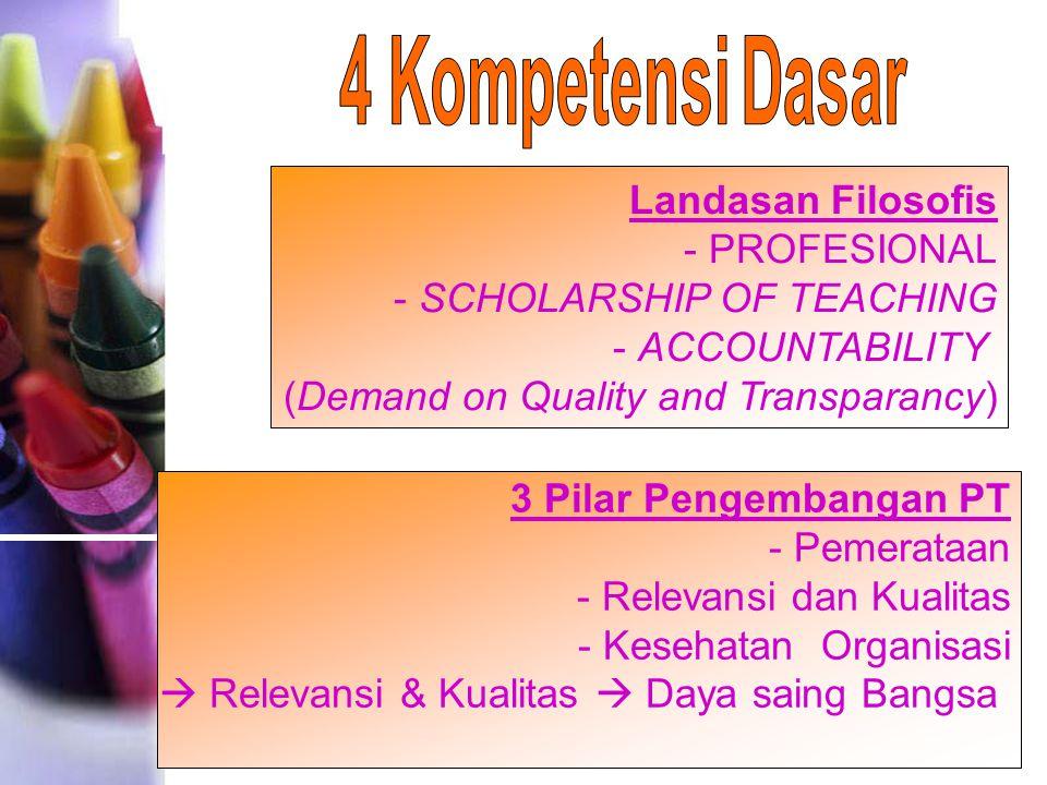 4 Kompetensi Dasar Landasan Filosofis - PROFESIONAL