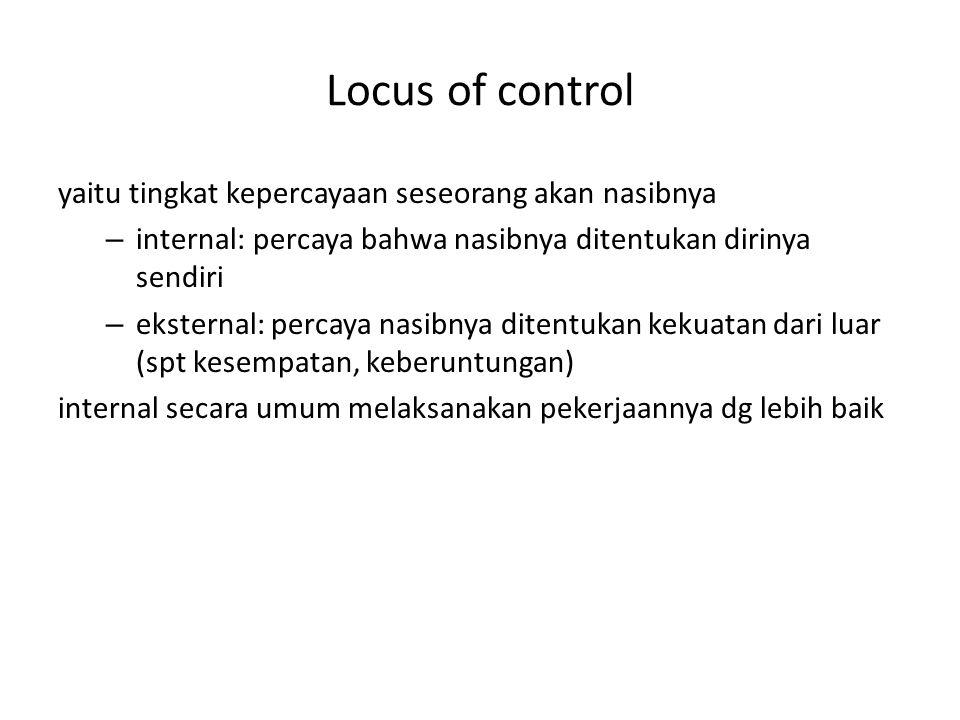 Locus of control yaitu tingkat kepercayaan seseorang akan nasibnya