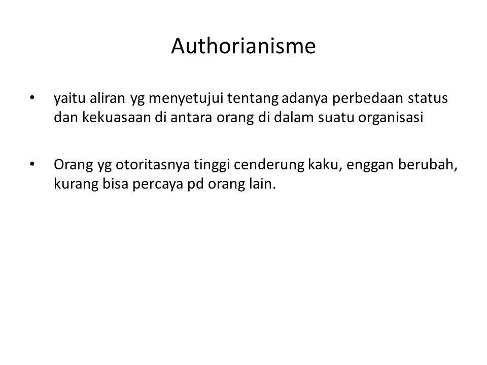 Authorianisme yaitu aliran yg menyetujui tentang adanya perbedaan status dan kekuasaan di antara orang di dalam suatu organisasi.