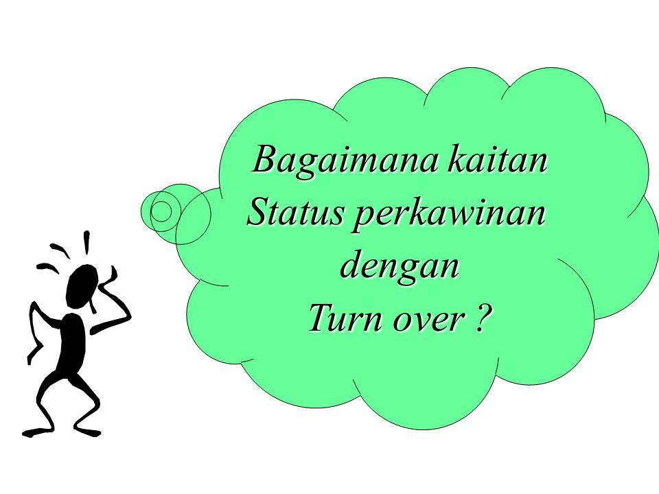 Bagaimana kaitan Status perkawinan dengan Turn over