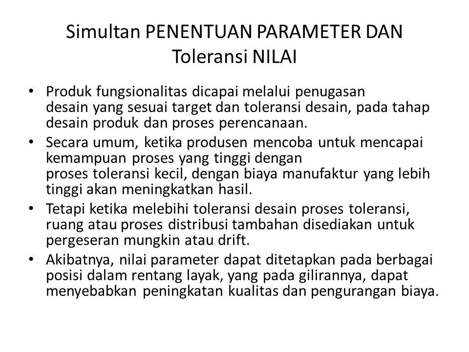 Simultan PENENTUAN PARAMETER DAN Toleransi NILAI