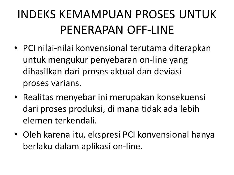 INDEKS KEMAMPUAN PROSES UNTUK PENERAPAN OFF-LINE