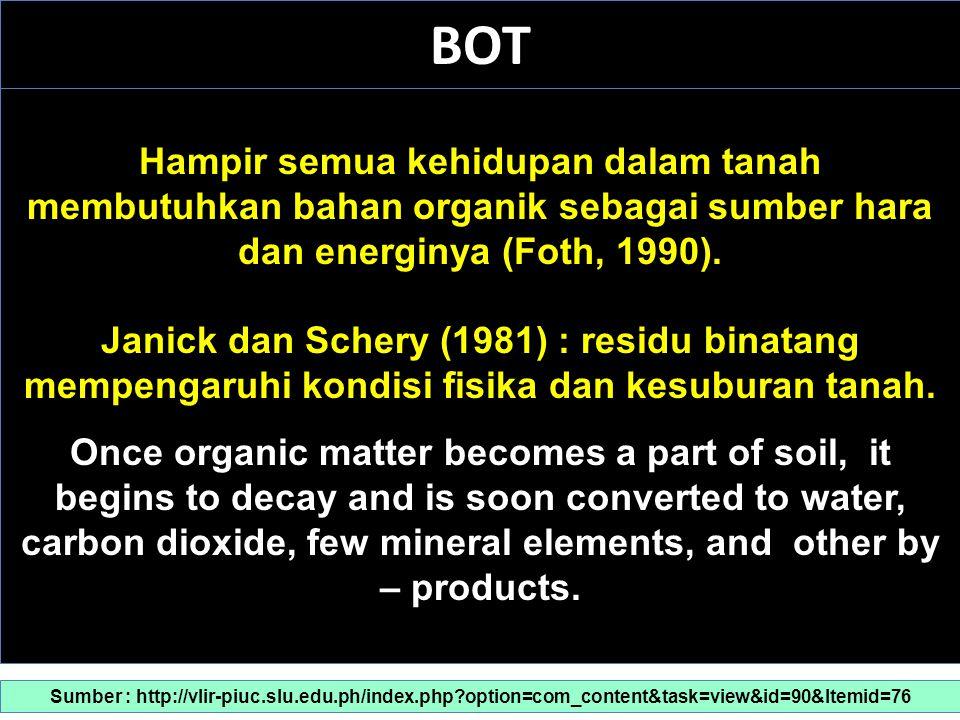 BOT Hampir semua kehidupan dalam tanah membutuhkan bahan organik sebagai sumber hara dan energinya (Foth, 1990).