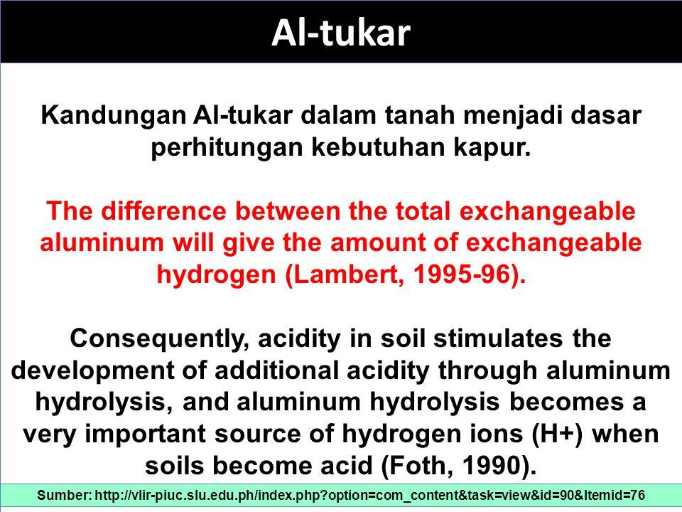 Al-tukar Kandungan Al-tukar dalam tanah menjadi dasar perhitungan kebutuhan kapur.