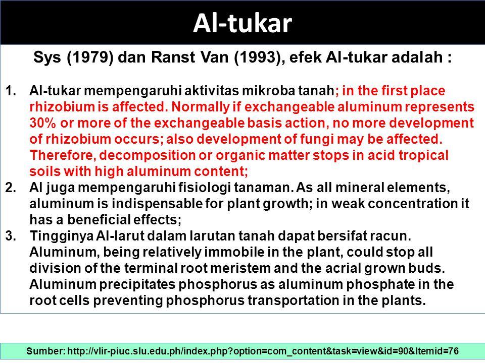 Sys (1979) dan Ranst Van (1993), efek Al-tukar adalah :