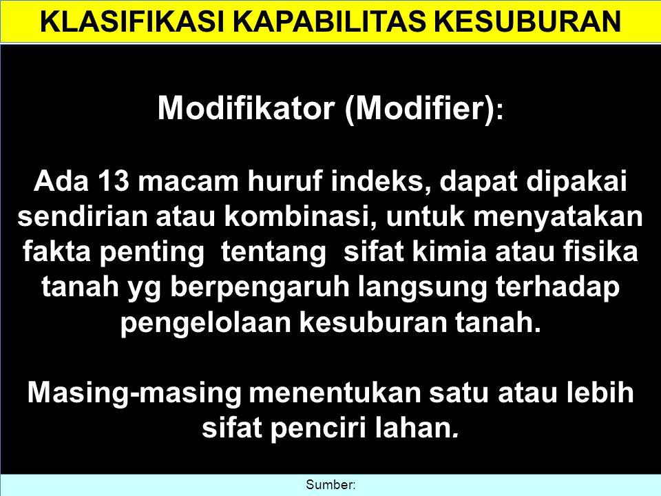 Modifikator (Modifier):