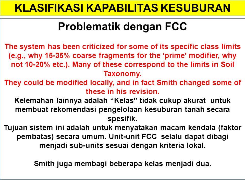 KLASIFIKASI KAPABILITAS KESUBURAN Problematik dengan FCC