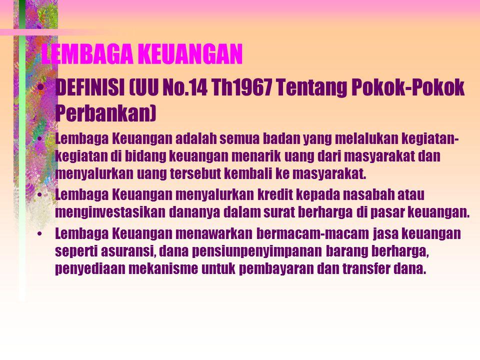 LEMBAGA KEUANGAN DEFINISI (UU No.14 Th1967 Tentang Pokok-Pokok Perbankan)