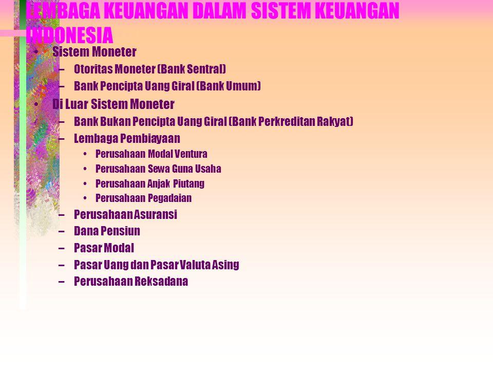 LEMBAGA KEUANGAN DALAM SISTEM KEUANGAN INDONESIA