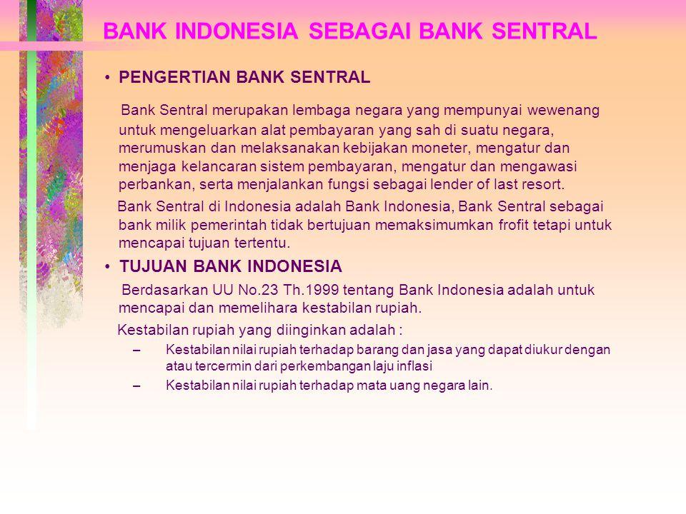 BANK INDONESIA SEBAGAI BANK SENTRAL