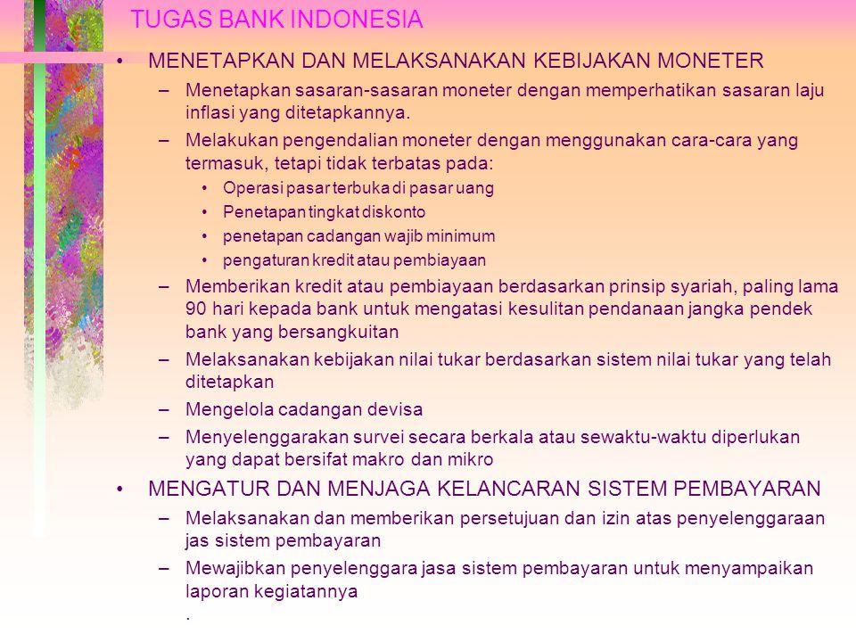 TUGAS BANK INDONESIA MENETAPKAN DAN MELAKSANAKAN KEBIJAKAN MONETER