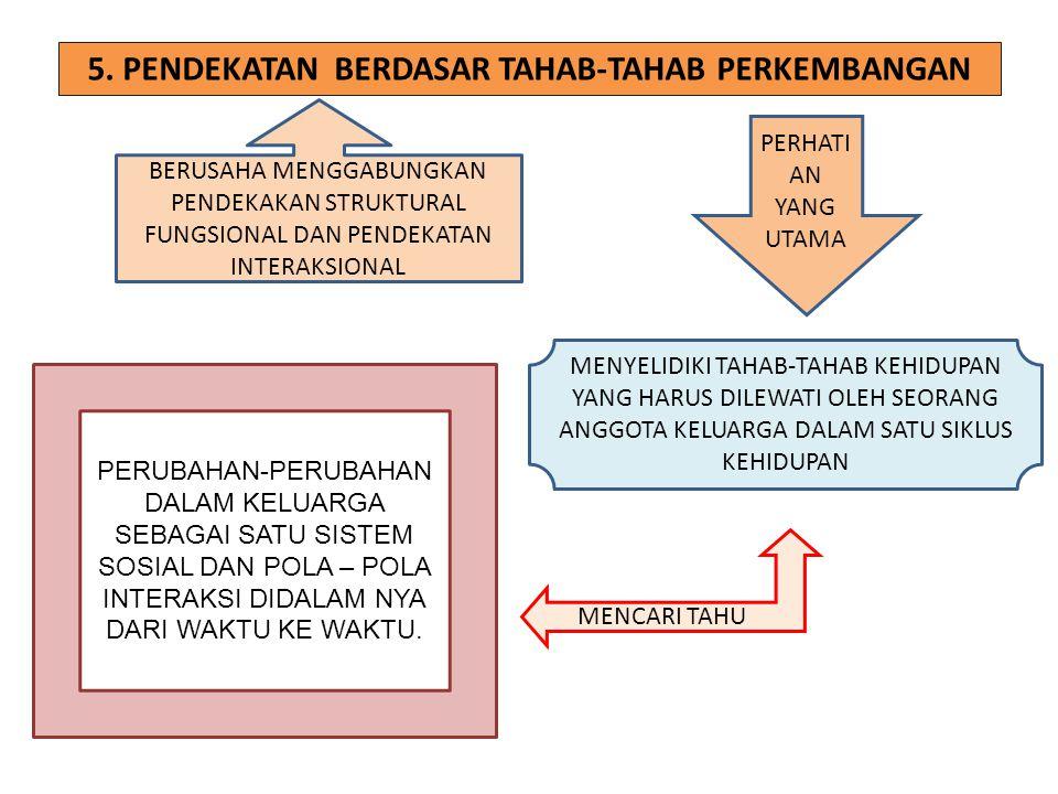5. PENDEKATAN BERDASAR TAHAB-TAHAB PERKEMBANGAN