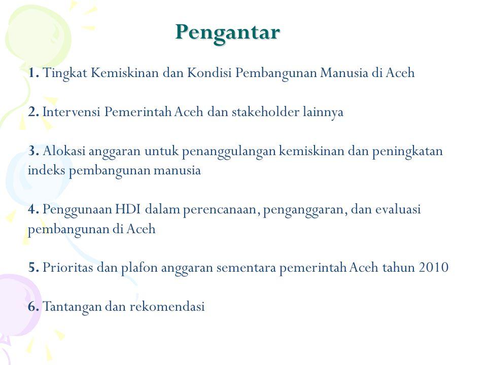 Pengantar 1. Tingkat Kemiskinan dan Kondisi Pembangunan Manusia di Aceh. 2. Intervensi Pemerintah Aceh dan stakeholder lainnya.