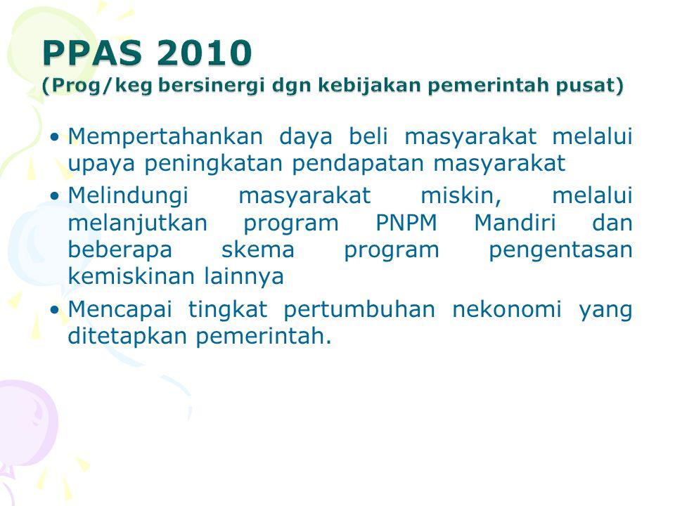 PPAS 2010 (Prog/keg bersinergi dgn kebijakan pemerintah pusat)