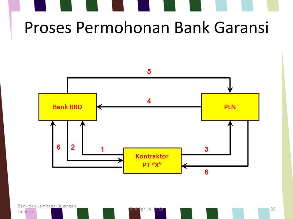 Proses Permohonan Bank Garansi