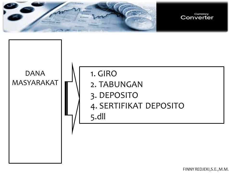 PASIVA 1. GIRO 2. TABUNGAN 3. DEPOSITO 4. SERTIFIKAT DEPOSITO 5.dll