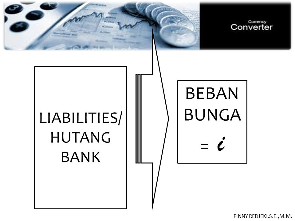 BEBAN BUNGA = i LIABILITIES/ HUTANG BANK PASIVA