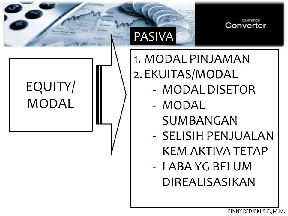 EQUITY/ MODAL PASIVA MODAL PINJAMAN EKUITAS/MODAL - MODAL DISETOR