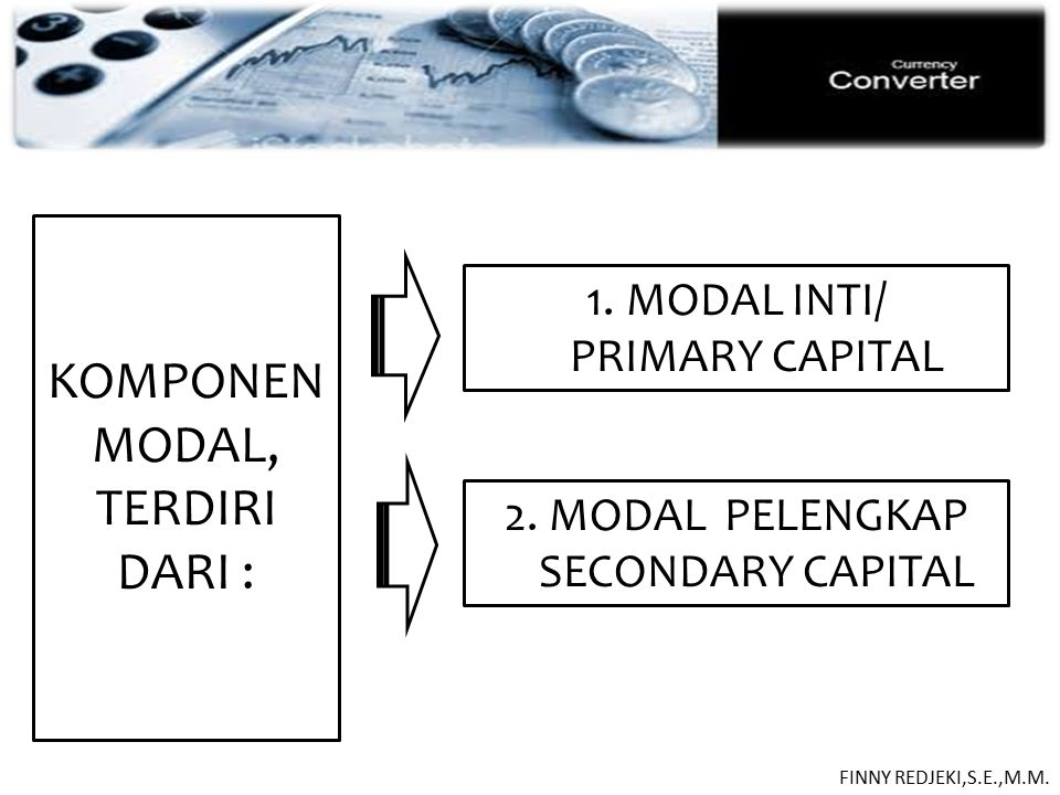 KOMPONEN MODAL, TERDIRI DARI : MODAL INTI/ PRIMARY CAPITAL