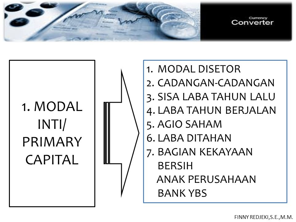 1. MODAL INTI/ PRIMARY CAPITAL PASIVA MODAL DISETOR CADANGAN-CADANGAN