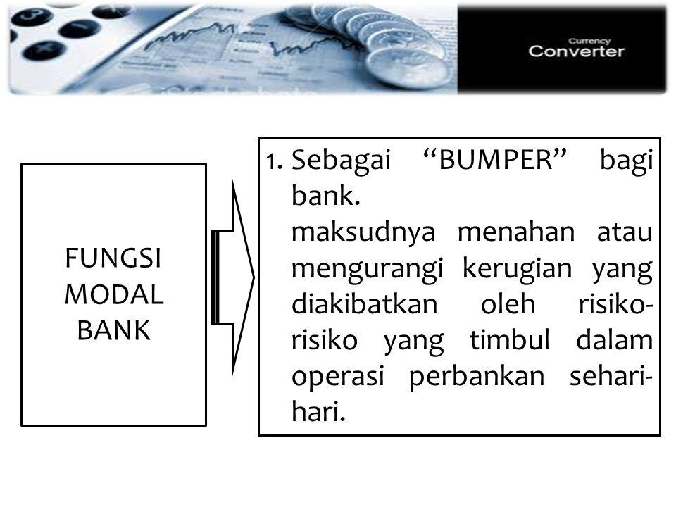 Sebagai BUMPER bagi bank.