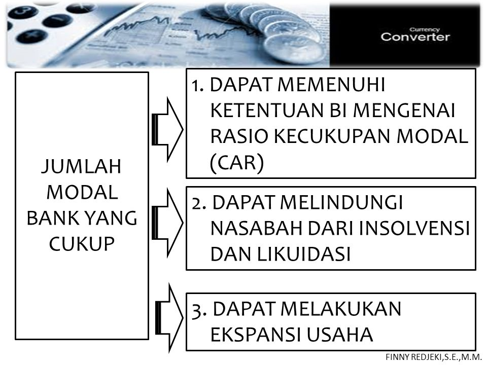 JUMLAH MODAL BANK YANG CUKUP