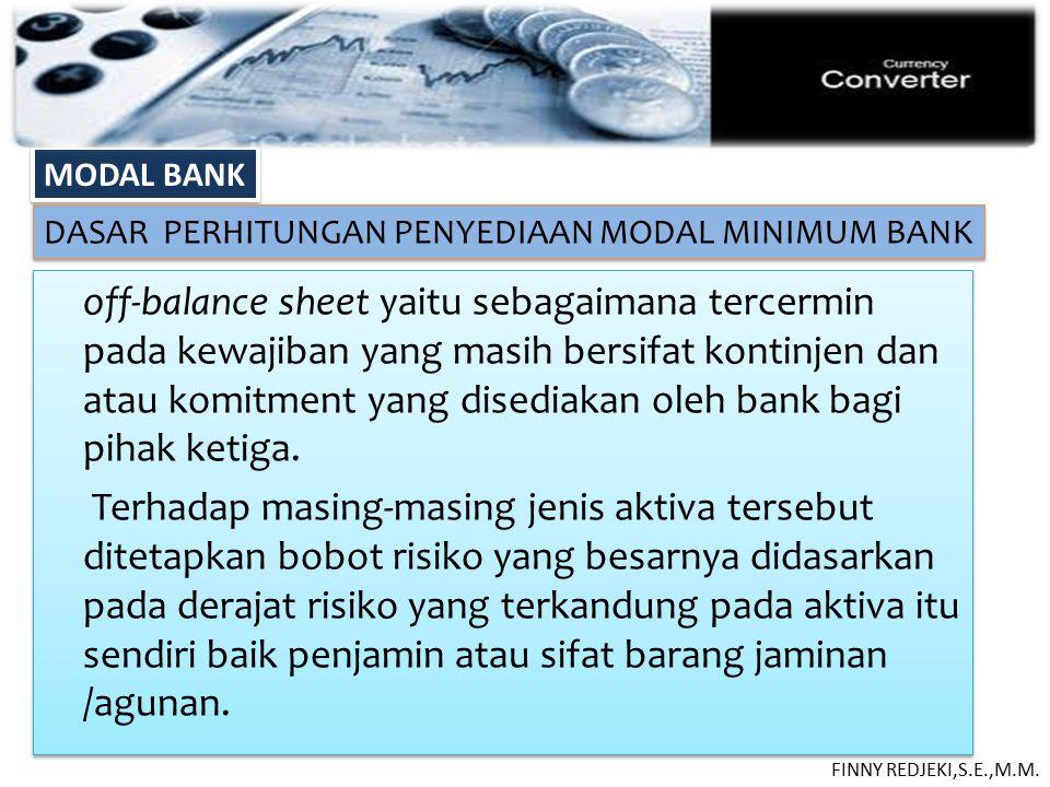 DASAR PERHITUNGAN PENYEDIAAN MODAL MINIMUM BANK