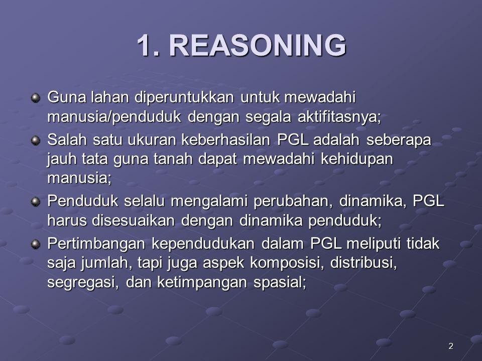 1. REASONING Guna lahan diperuntukkan untuk mewadahi manusia/penduduk dengan segala aktifitasnya;