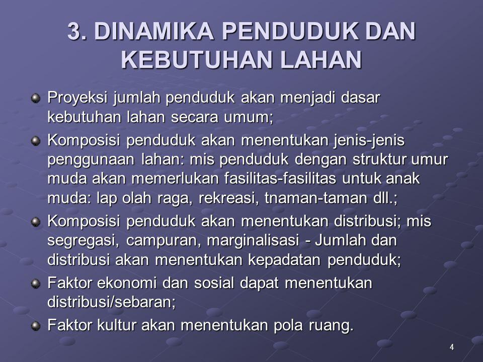 3. DINAMIKA PENDUDUK DAN KEBUTUHAN LAHAN