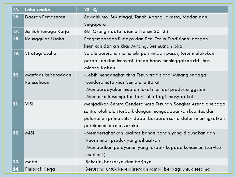 15. Laba usaha. : 23 % 16. Daerah Pemasaran. Sawahlunto, Bukittinggi, Tanah Abang Jakarta, Medan dan Singapura.