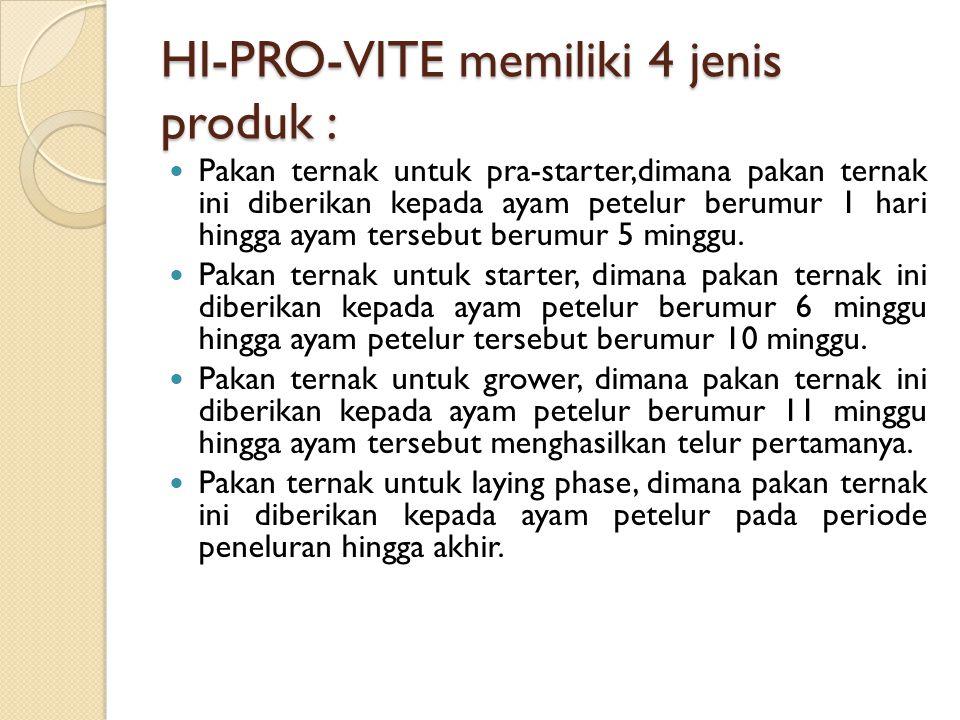 HI-PRO-VITE memiliki 4 jenis produk :