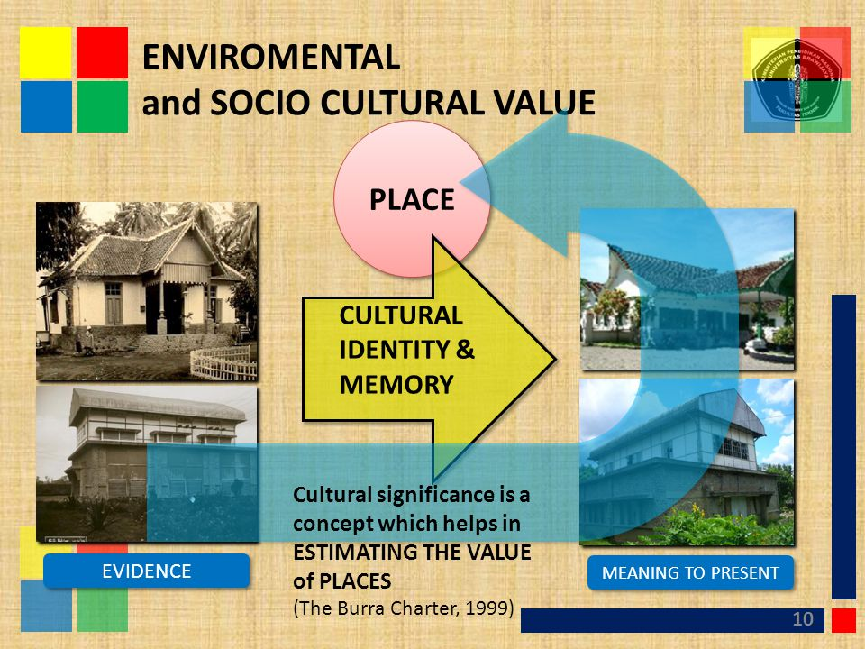 ENVIROMENTAL and SOCIO CULTURAL VALUE