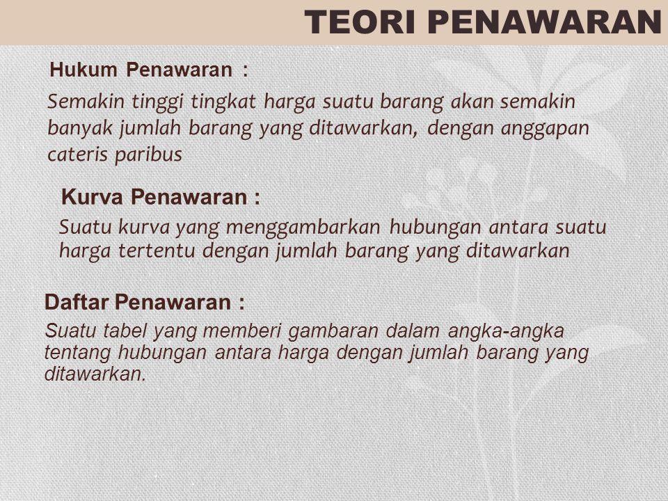 TEORI PENAWARAN Hukum Penawaran :