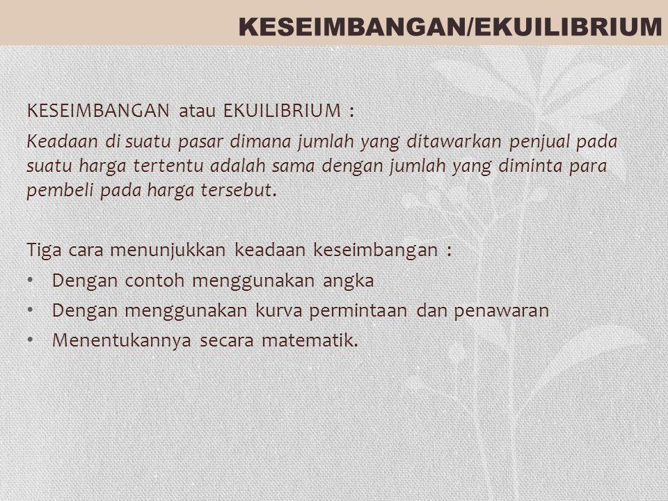KESEIMBANGAN/EKUILIBRIUM