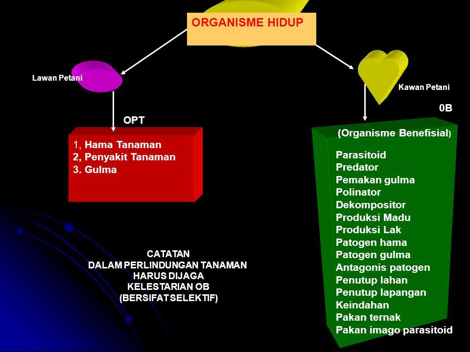 ORGANISME HIDUP 1, Hama Tanaman Parasitoid 2, Penyakit Tanaman