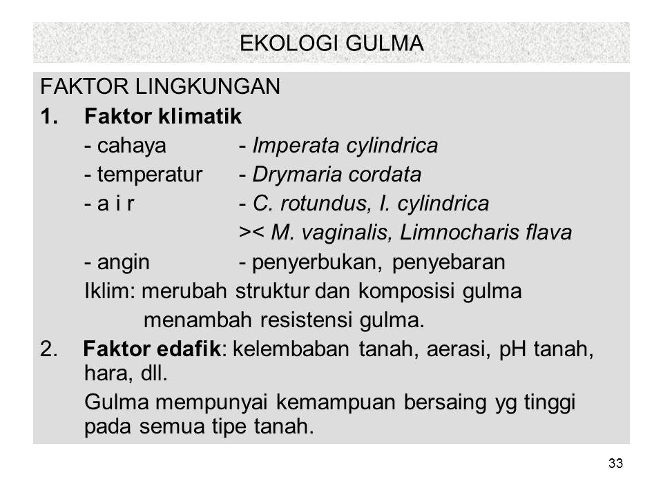 EKOLOGI GULMA FAKTOR LINGKUNGAN. Faktor klimatik. - cahaya - Imperata cylindrica. - temperatur - Drymaria cordata.