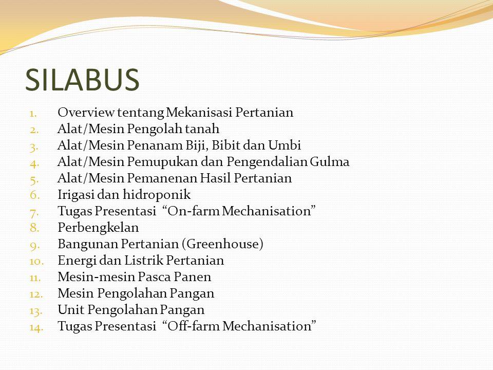 SILABUS Overview tentang Mekanisasi Pertanian