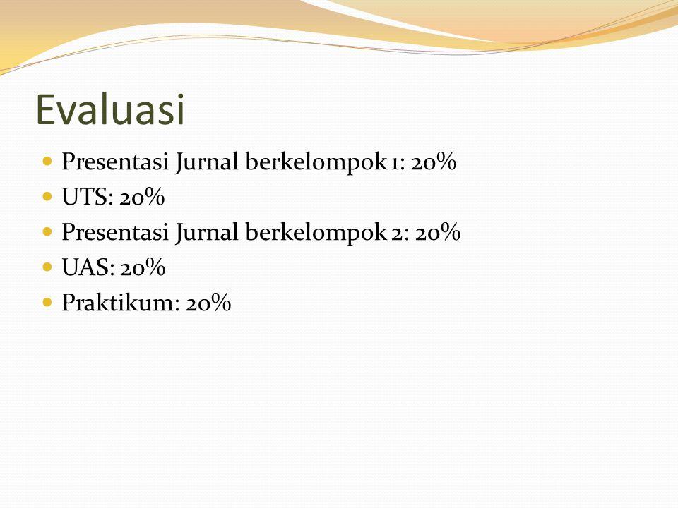 Evaluasi Presentasi Jurnal berkelompok 1: 20% UTS: 20%