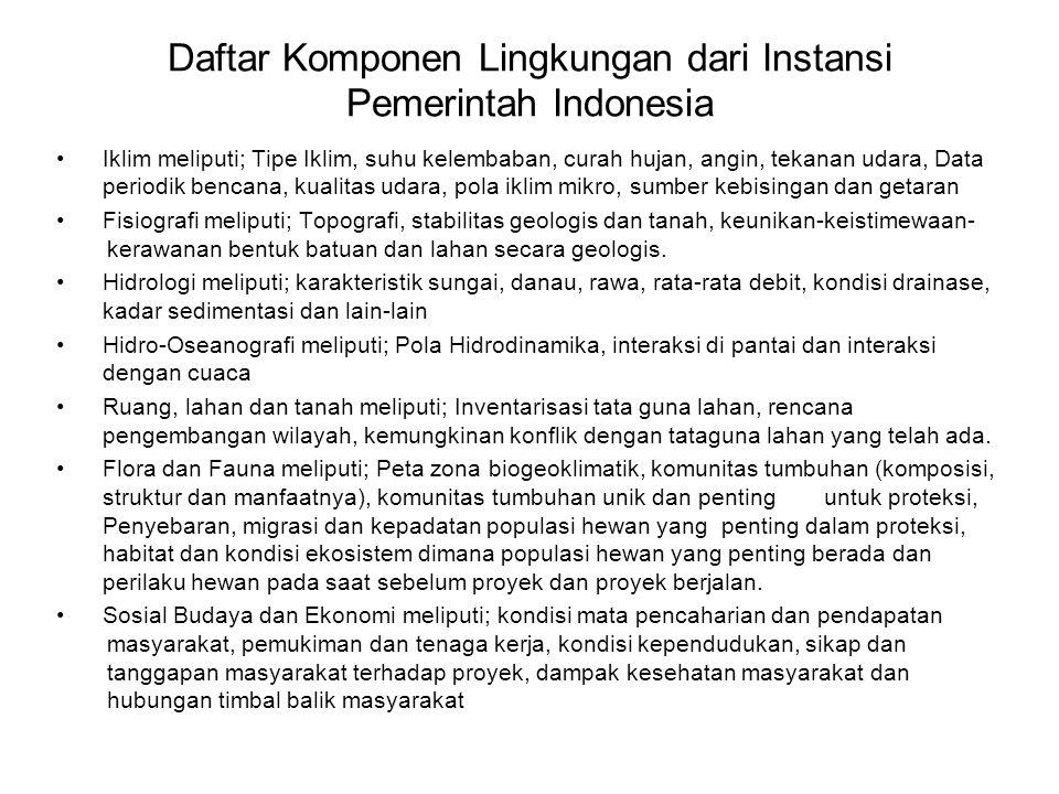 Daftar Komponen Lingkungan dari Instansi Pemerintah Indonesia