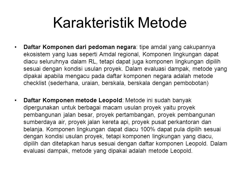 Karakteristik Metode