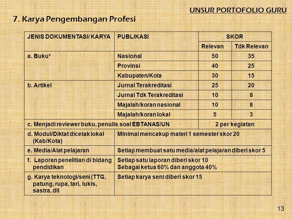 7. Karya Pengembangan Profesi
