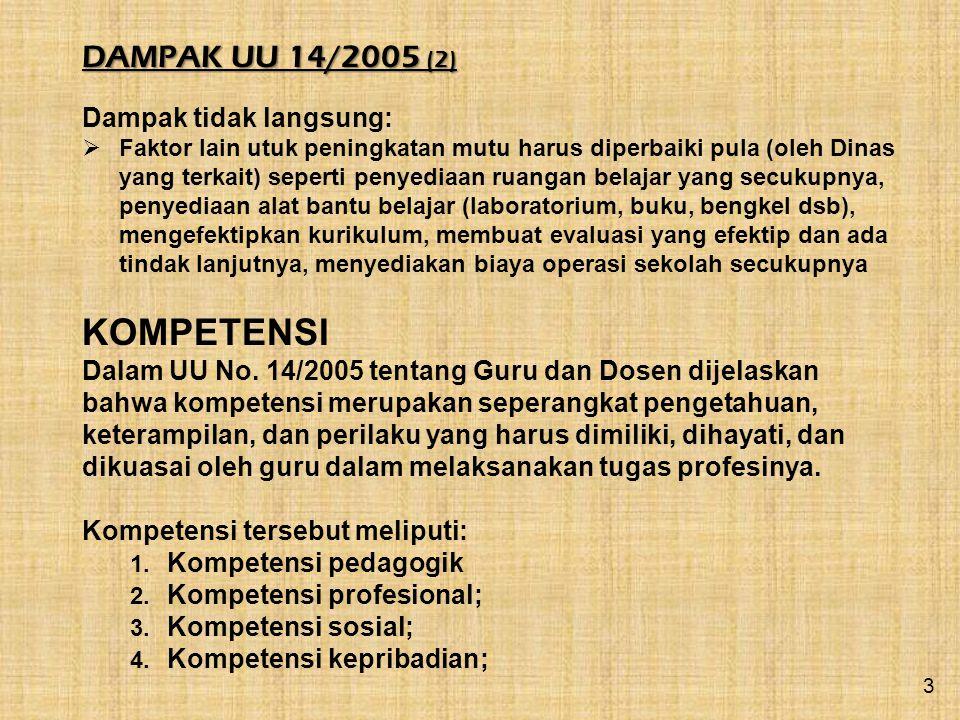 KOMPETENSI DAMPAK UU 14/2005 (2) Dampak tidak langsung: