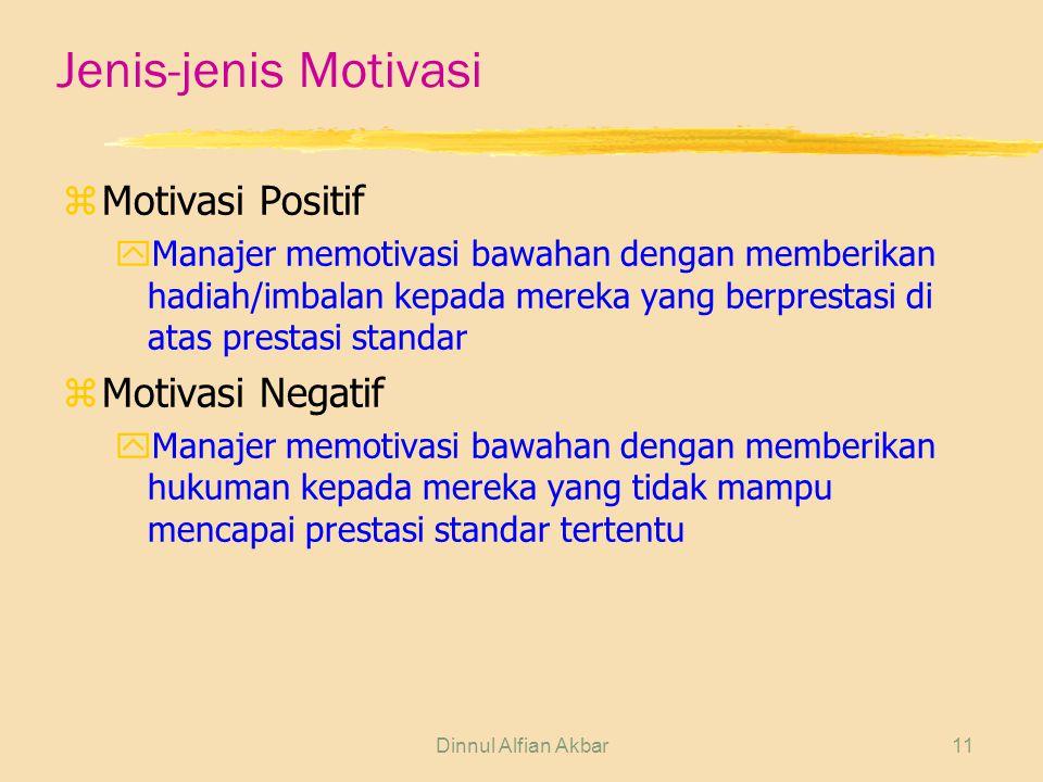 Jenis-jenis Motivasi Motivasi Positif Motivasi Negatif
