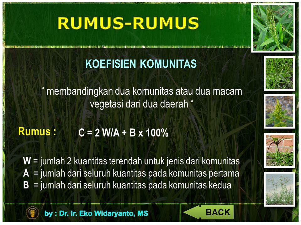 RUMUS-RUMUS KOEFISIEN KOMUNITAS Rumus :