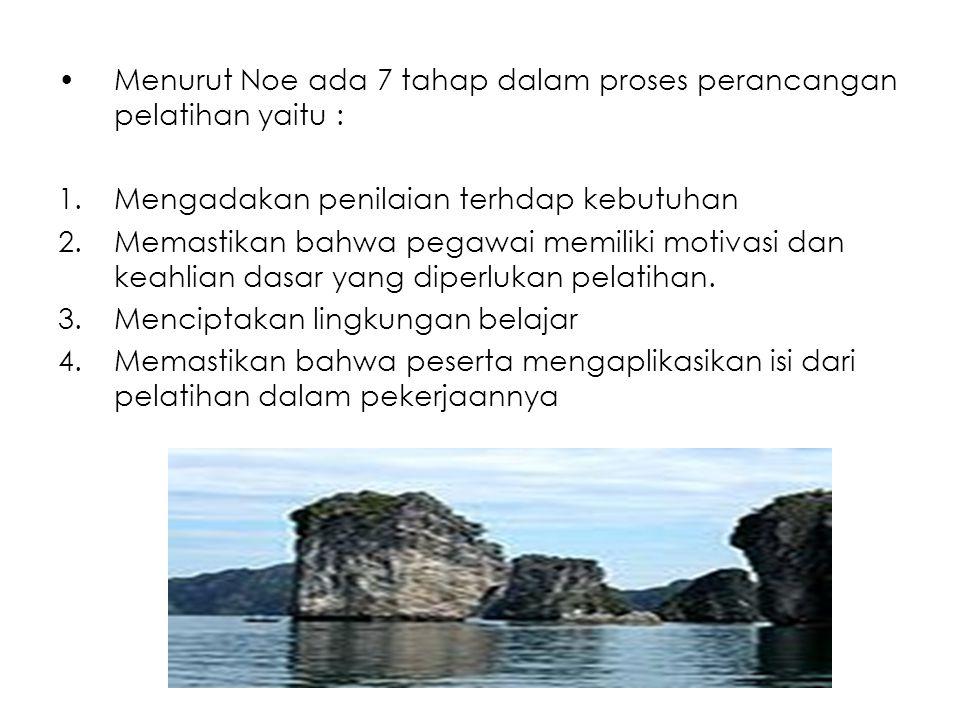 Menurut Noe ada 7 tahap dalam proses perancangan pelatihan yaitu :