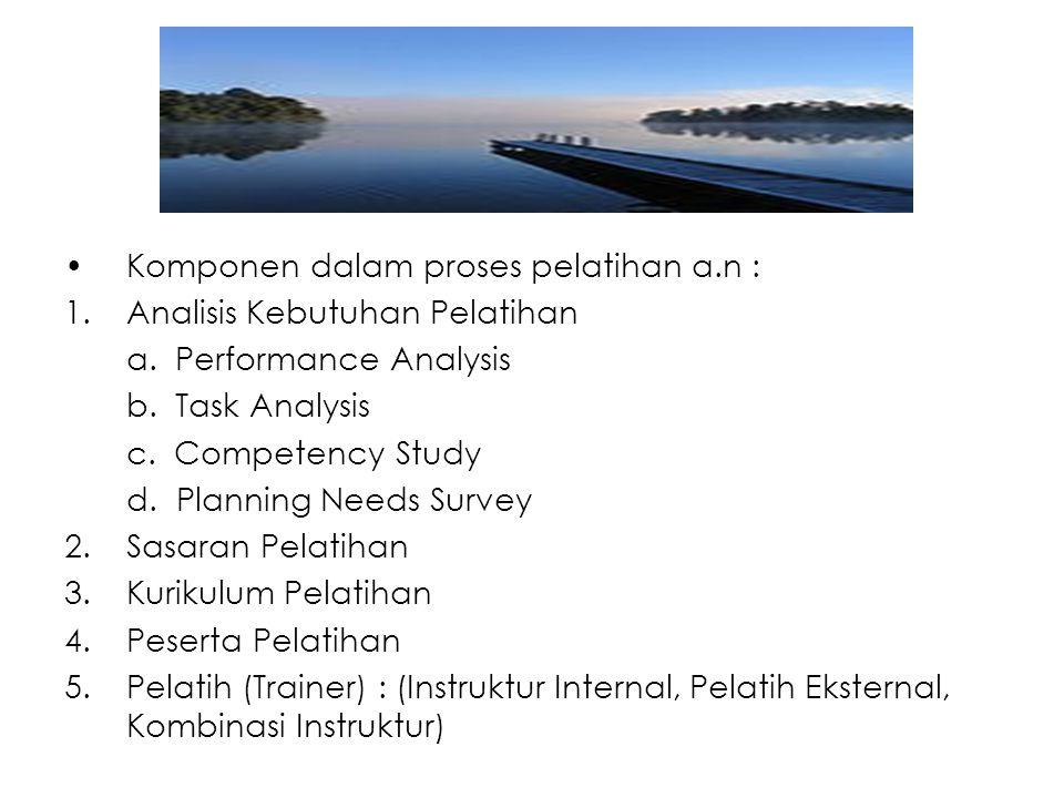 Komponen dalam proses pelatihan a.n :