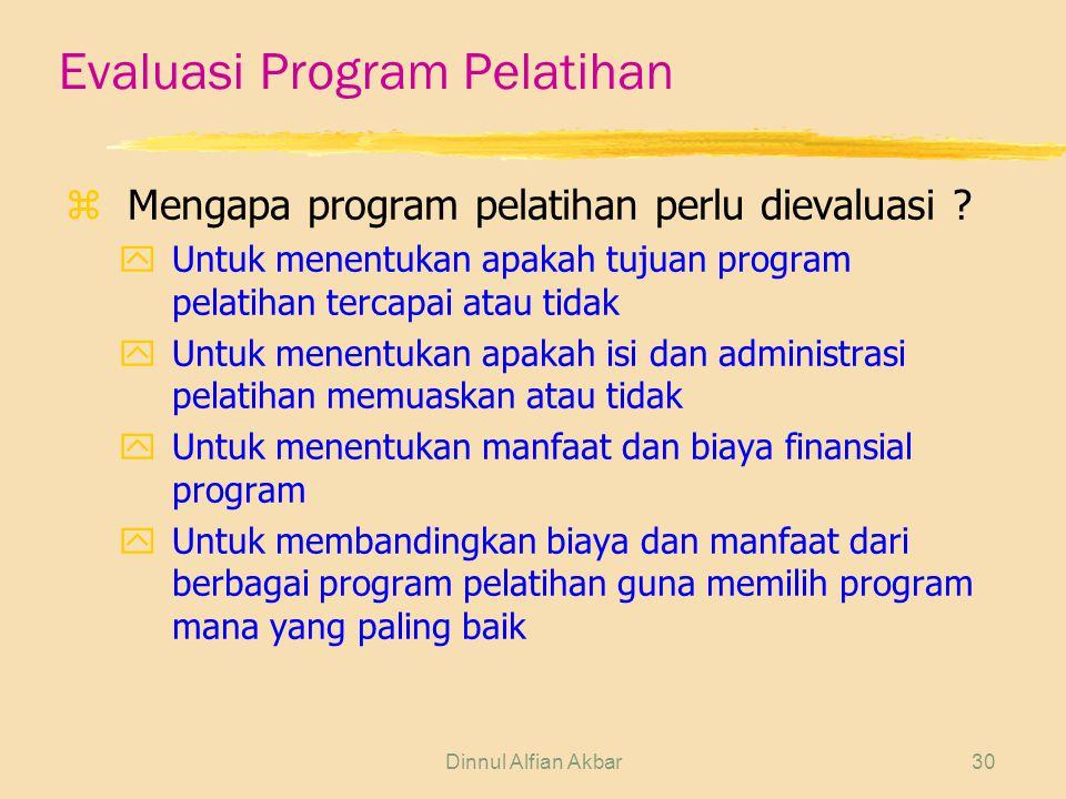 Evaluasi Program Pelatihan