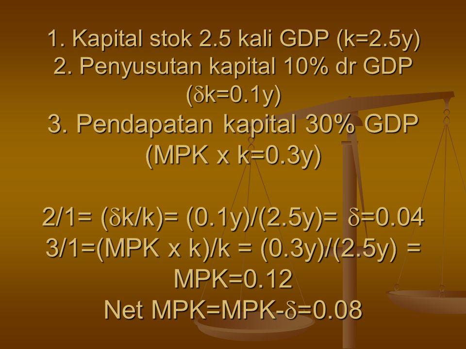 1. Kapital stok 2. 5 kali GDP (k=2. 5y) 2