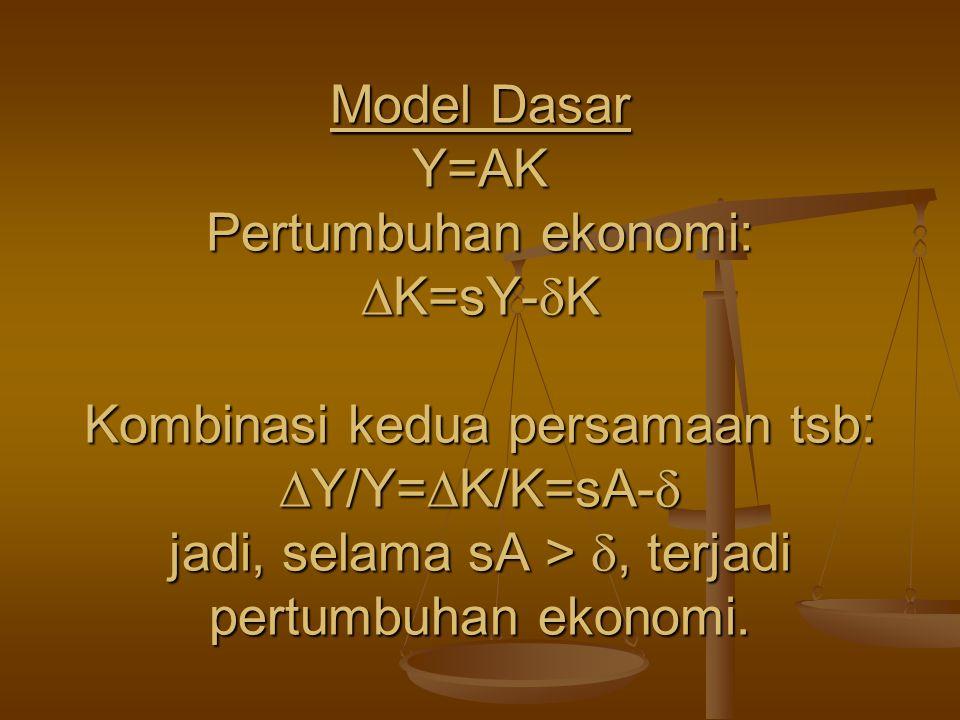 Model Dasar Y=AK Pertumbuhan ekonomi: K=sY-K Kombinasi kedua persamaan tsb: Y/Y=K/K=sA- jadi, selama sA > , terjadi pertumbuhan ekonomi.